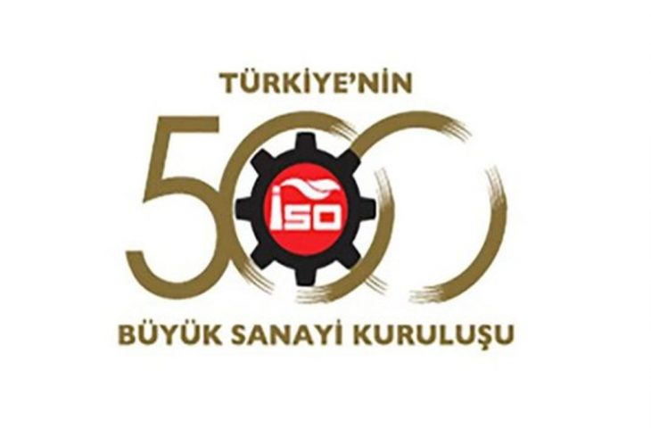 iso 500 2020